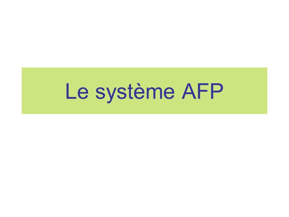 Le système AFP