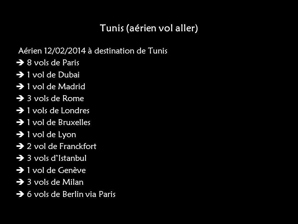 Tunis (aérien vol aller) Aérien 12/02/2014 à destination de Tunis 8 vols de Paris 1 vol de Dubai 1 vol de Madrid 3 vols de Rome 1 vols de Londres 1 vo