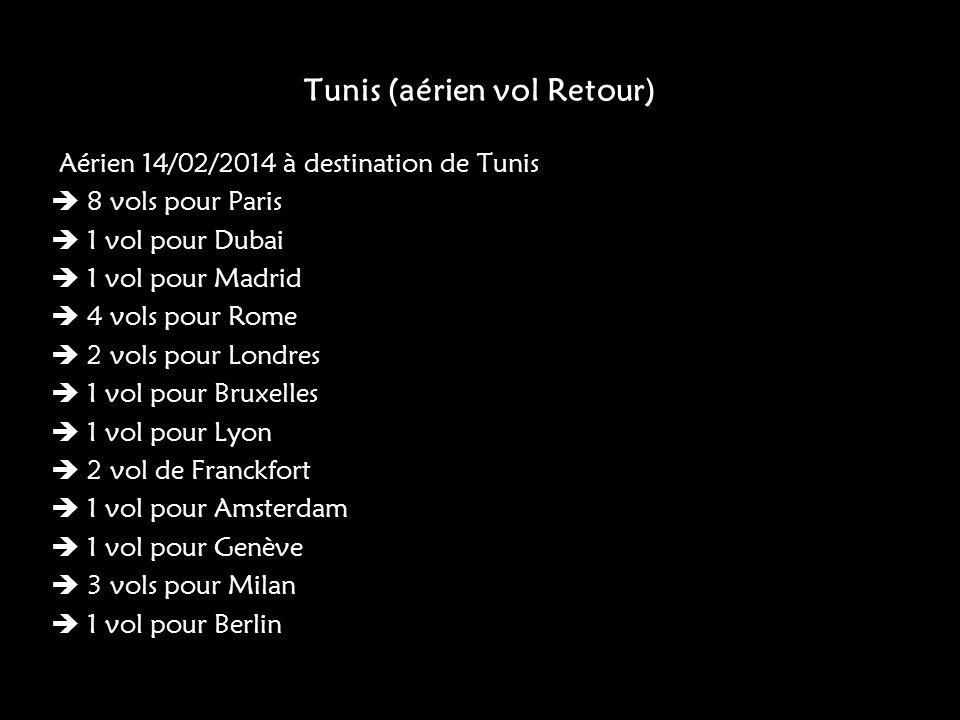 Tunis (aérien vol Retour) Aérien 14/02/2014 à destination de Tunis 8 vols pour Paris 1 vol pour Dubai 1 vol pour Madrid 4 vols pour Rome 2 vols pour L