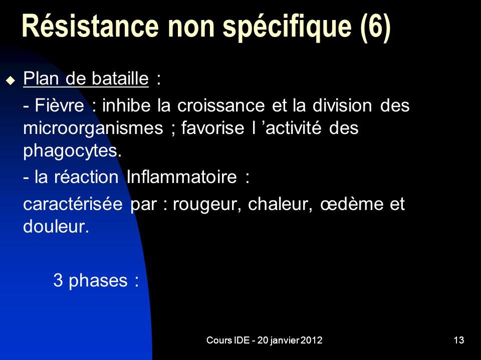 Cours IDE - 20 janvier 201213 Résistance non spécifique (6) Plan de bataille : - Fièvre : inhibe la croissance et la division des microorganismes ; fa