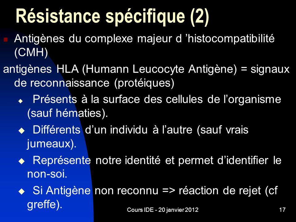 Cours IDE - 20 janvier 201217 Résistance spécifique (2) Antigènes du complexe majeur d histocompatibilité (CMH) antigènes HLA (Humann Leucocyte Antigè