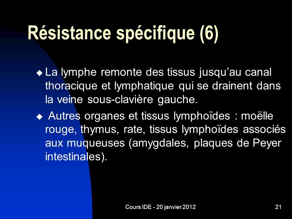 Cours IDE - 20 janvier 201221 Résistance spécifique (6) La lymphe remonte des tissus jusquau canal thoracique et lymphatique qui se drainent dans la v
