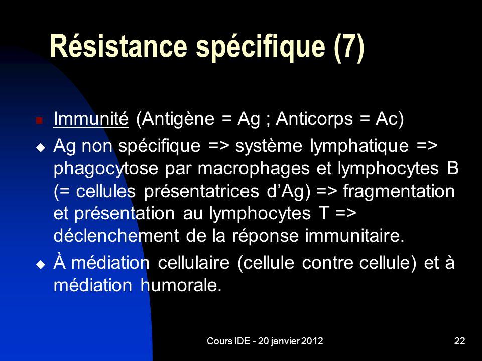 Cours IDE - 20 janvier 201222 Résistance spécifique (7) Immunité (Antigène = Ag ; Anticorps = Ac) Ag non spécifique => système lymphatique => phagocyt