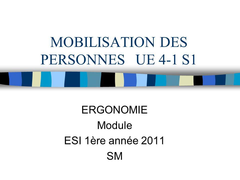 MOBILISATION DES PERSONNES UE 4-1 S1 ERGONOMIE Module ESI 1ère année 2011 SM