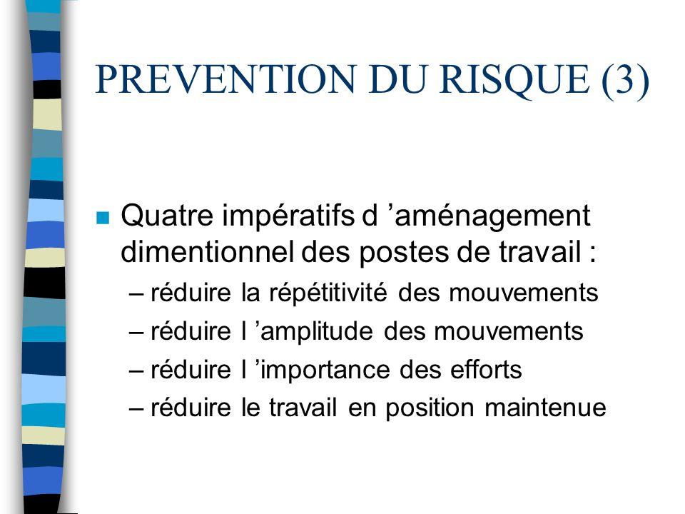 PREVENTION DU RISQUE (3) n Quatre impératifs d aménagement dimentionnel des postes de travail : –réduire la répétitivité des mouvements –réduire l amp