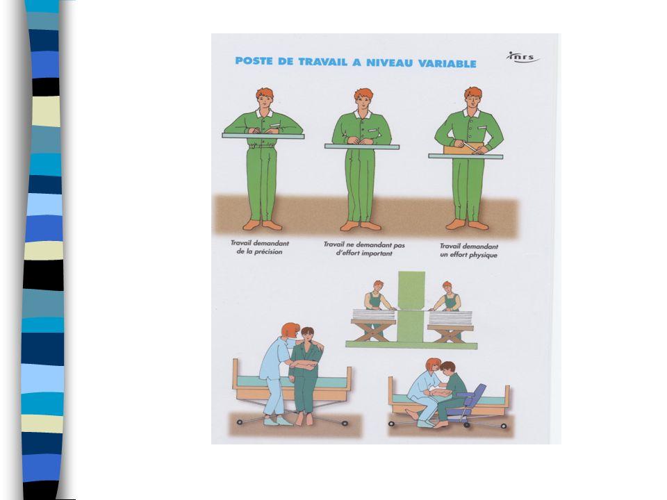 PREVENTION DU RISQUE (6) n Principes de sécurité physique et d économie d effort –activités répétitives mécaniser les manutentions supprimer les flexions du corps vers le bas favoriser l emploi d auxiliaires légers de manutention