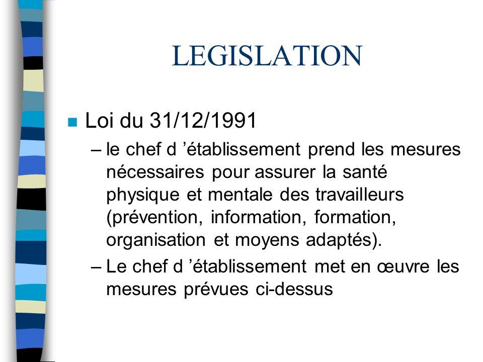 LEGISLATION n Loi du 31/12/1991 –le chef d établissement prend les mesures nécessaires pour assurer la santé physique et mentale des travailleurs (pré