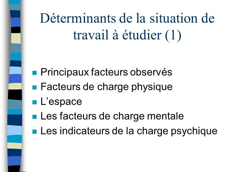 Déterminants de la situation de travail à étudier (1) n Principaux facteurs observés n Facteurs de charge physique n Lespace n Les facteurs de charge
