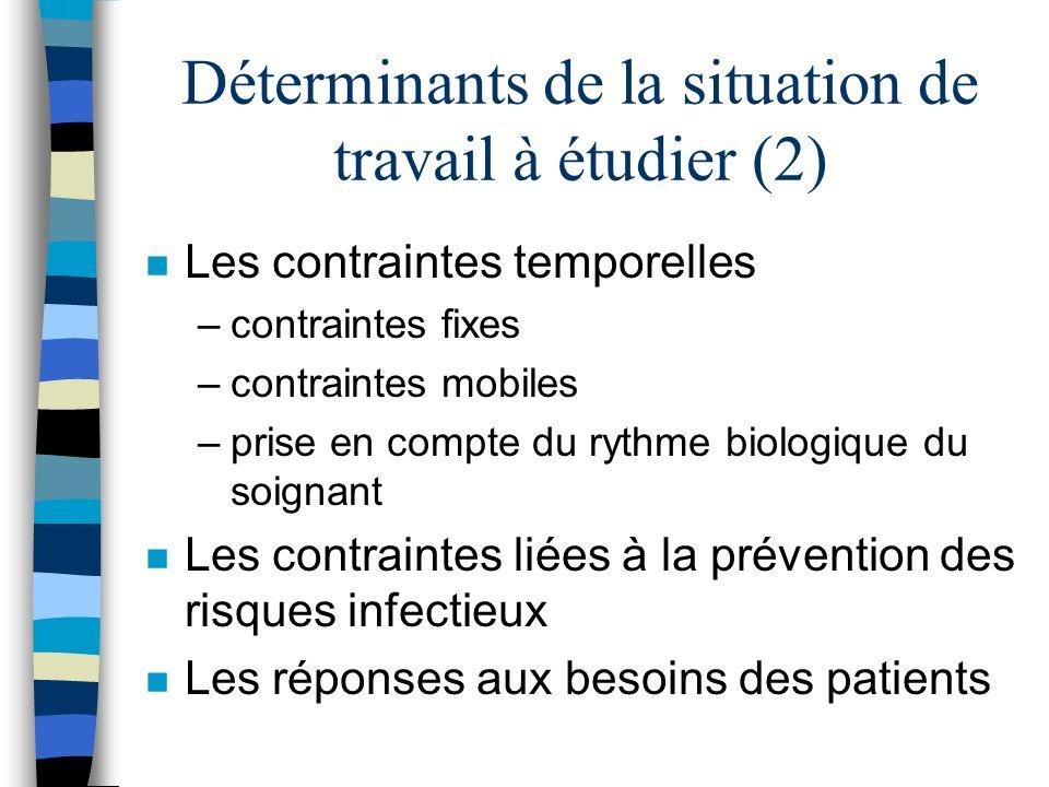 Déterminants de la situation de travail à étudier (2) n Les contraintes temporelles –contraintes fixes –contraintes mobiles –prise en compte du rythme