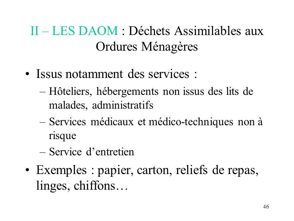 46 II – LES DAOM : Déchets Assimilables aux Ordures Ménagères Issus notamment des services : –Hôteliers, hébergements non issus des lits de malades, a