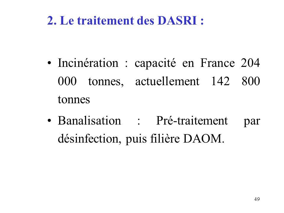 49 2. Le traitement des DASRI : Incinération : capacité en France 204 000 tonnes, actuellement 142 800 tonnes Banalisation : Pré-traitement par désinf