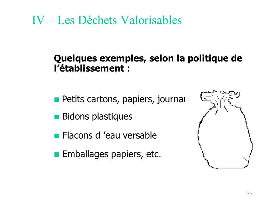 57 IV – Les Déchets Valorisables Quelques exemples, selon la politique de létablissement : Petits cartons, papiers, journaux Bidons plastiques Flacons