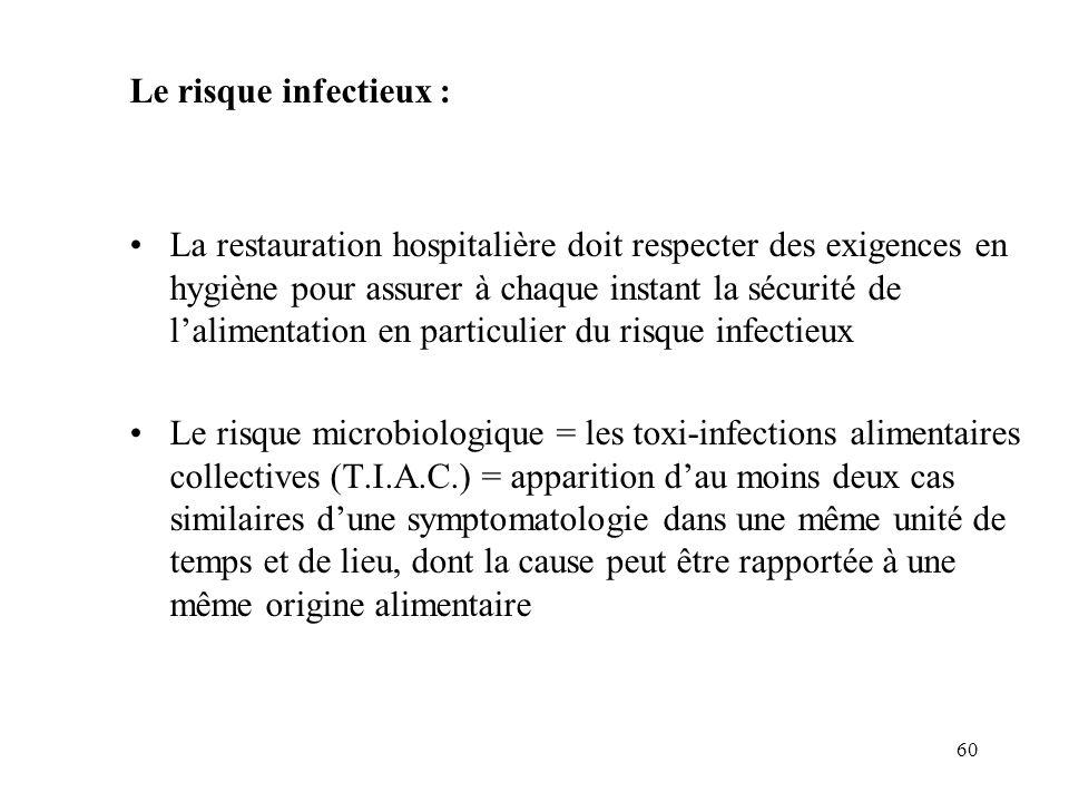 60 Le risque infectieux : La restauration hospitalière doit respecter des exigences en hygiène pour assurer à chaque instant la sécurité de lalimentat