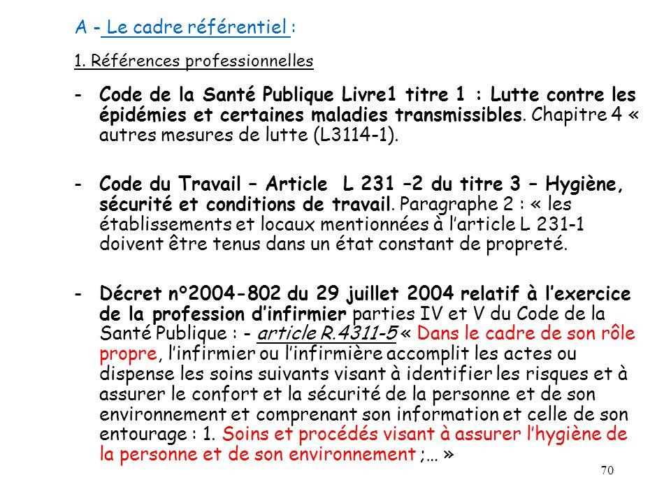 70 A - Le cadre référentiel : 1. Références professionnelles -Code de la Santé Publique Livre1 titre 1 : Lutte contre les épidémies et certaines malad