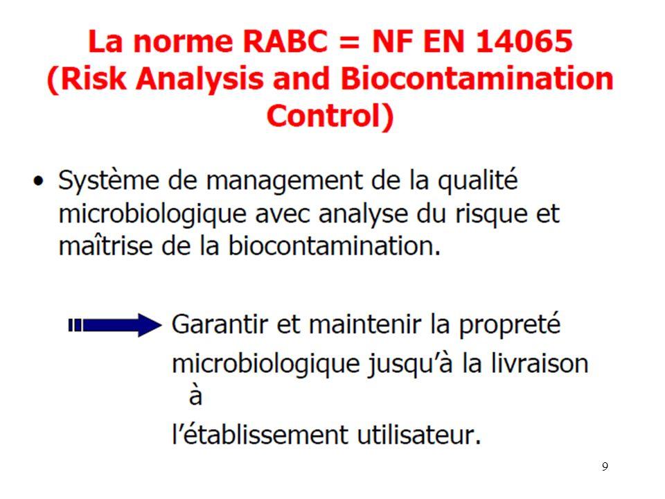 80 B - Les désinfectants Produit utilisé pour la désinfection des milieux inertes (sols et surfaces) dans des conditions définies.