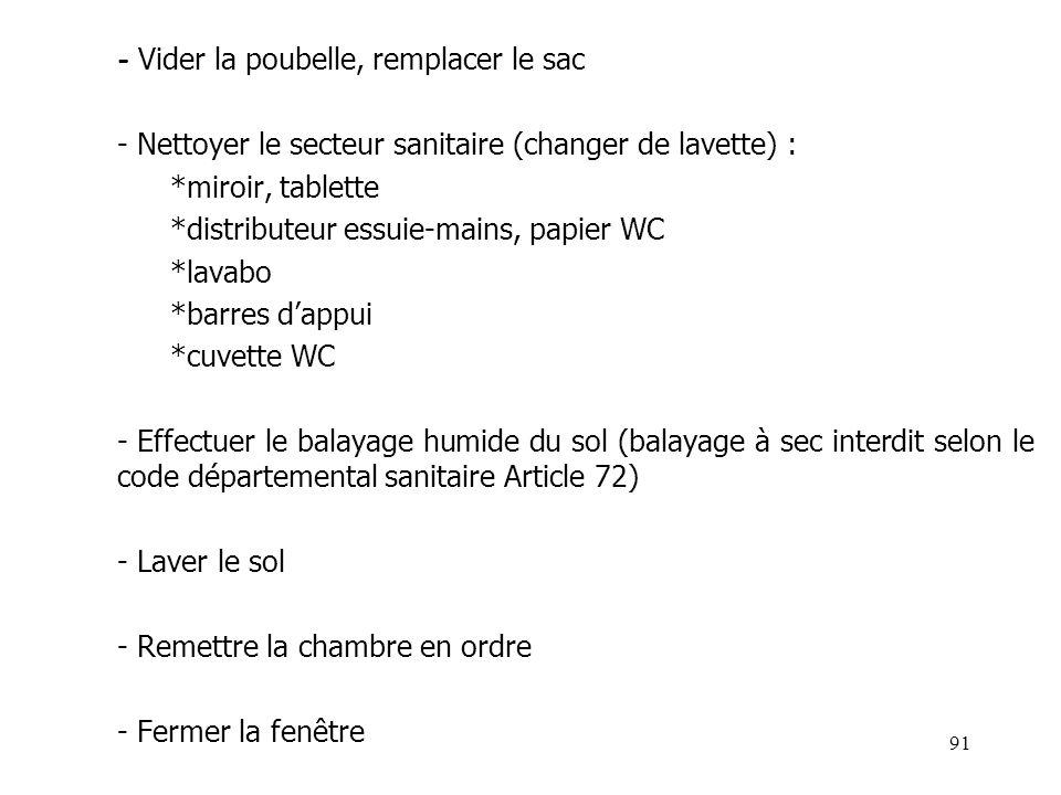 91 - Vider la poubelle, remplacer le sac - Nettoyer le secteur sanitaire (changer de lavette) : *miroir, tablette *distributeur essuie-mains, papier W