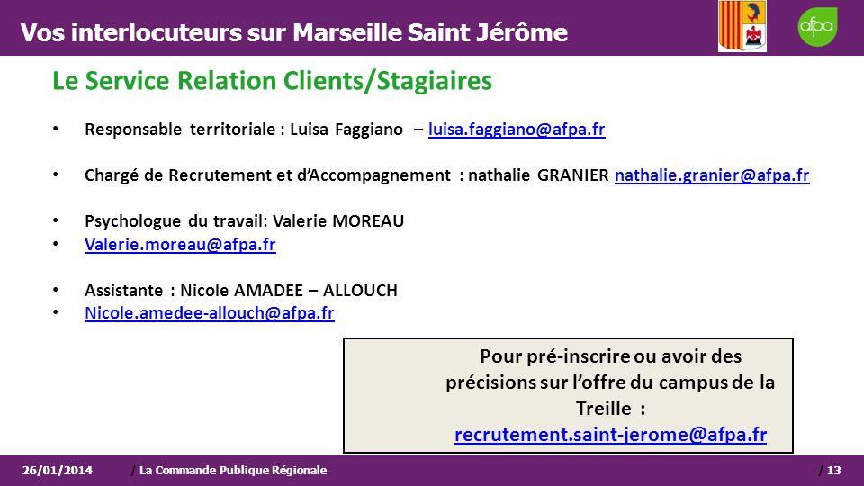 1326/01/2014 Vos interlocuteurs sur Marseille Saint Jérôme 26/01/2014/ La Commande Publique Régionale/ 13 Le Service Relation Clients/Stagiaires Respo