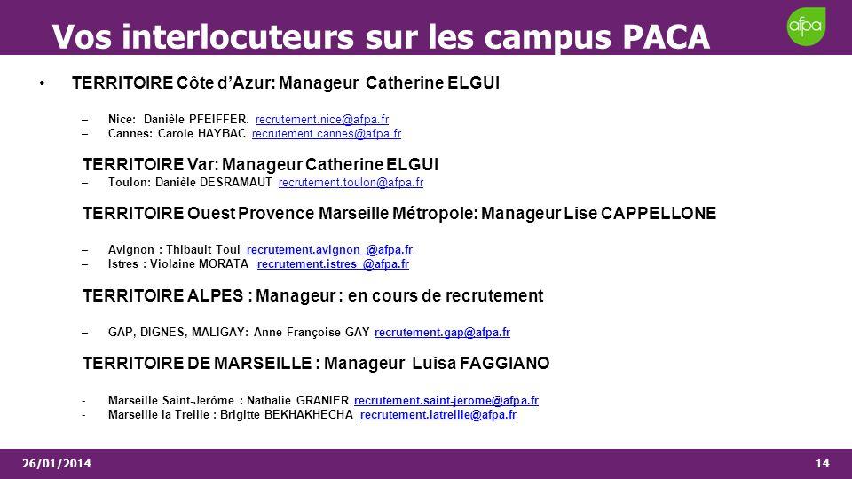 1426/01/2014 Vos interlocuteurs sur les campus PACA TERRITOIRE Côte dAzur: Manageur Catherine ELGUI –Nice: Danièle PFEIFFER. recrutement.nice@afpa.frr
