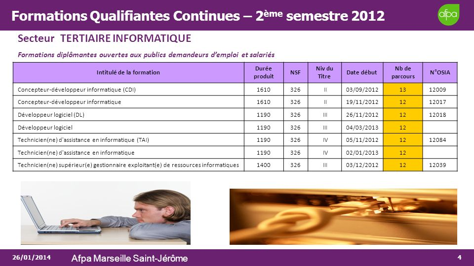 26/01/2014 Afpa Marseille Saint-Jérôme 4 Formations Qualifiantes Continues – 2 ème semestre 2012 Secteur TERTIAIRE INFORMATIQUE Formations diplômantes