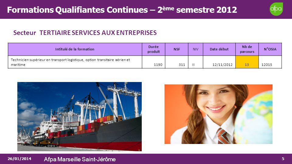 26/01/2014 Afpa Marseille Saint-Jérôme 5 Formations Qualifiantes Continues – 2 ème semestre 2012 Secteur TERTIAIRE SERVICES AUX ENTREPRISES Intitulé d