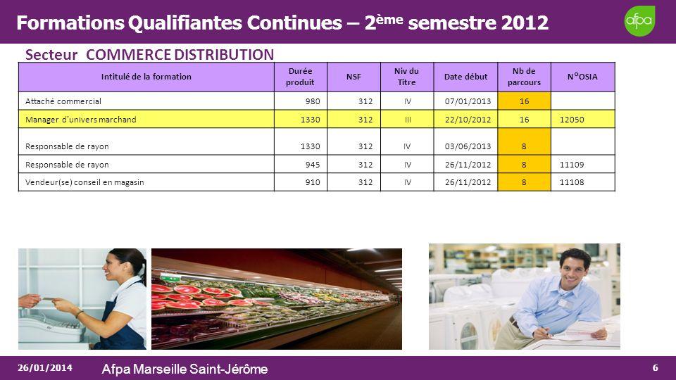 26/01/2014 Afpa Marseille Saint-Jérôme 6 Formations Qualifiantes Continues – 2 ème semestre 2012 Secteur COMMERCE DISTRIBUTION Intitulé de la formatio