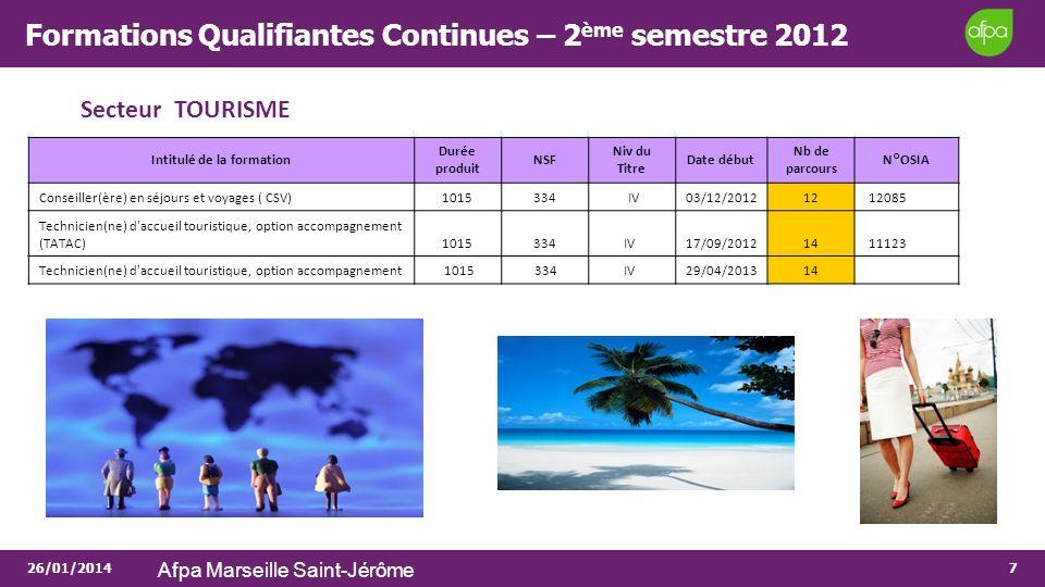 26/01/2014 Afpa Marseille Saint-Jérôme 7 Formations Qualifiantes Continues – 2 ème semestre 2012 Intitulé de la formation Durée produit NSF Niv du Tit