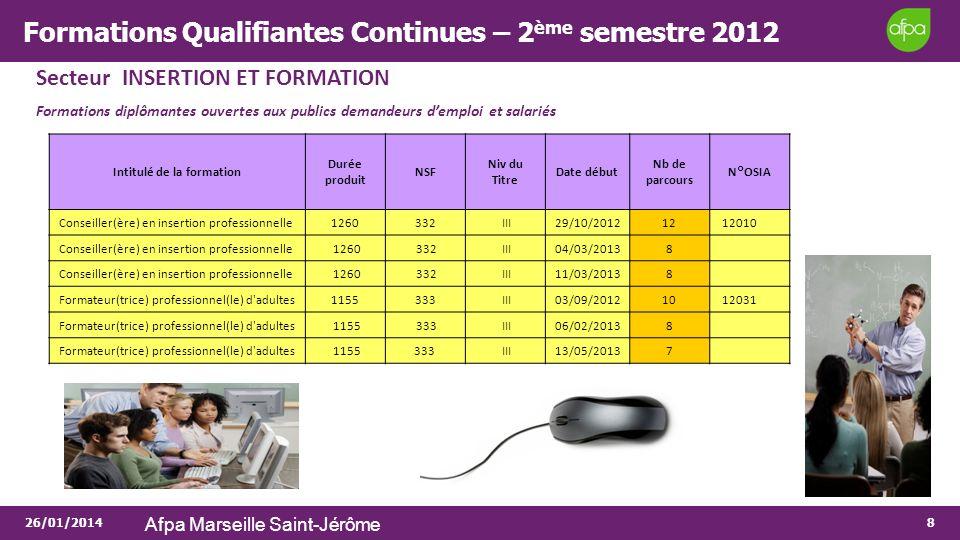 26/01/2014 Afpa Marseille Saint-Jérôme 8 Formations Qualifiantes Continues – 2 ème semestre 2012 Secteur INSERTION ET FORMATION Formations diplômantes