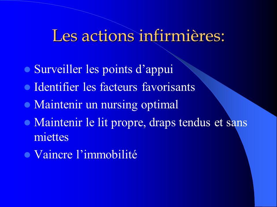 Les actions infirmières: Surveiller les points dappui Identifier les facteurs favorisants Maintenir un nursing optimal Maintenir le lit propre, draps
