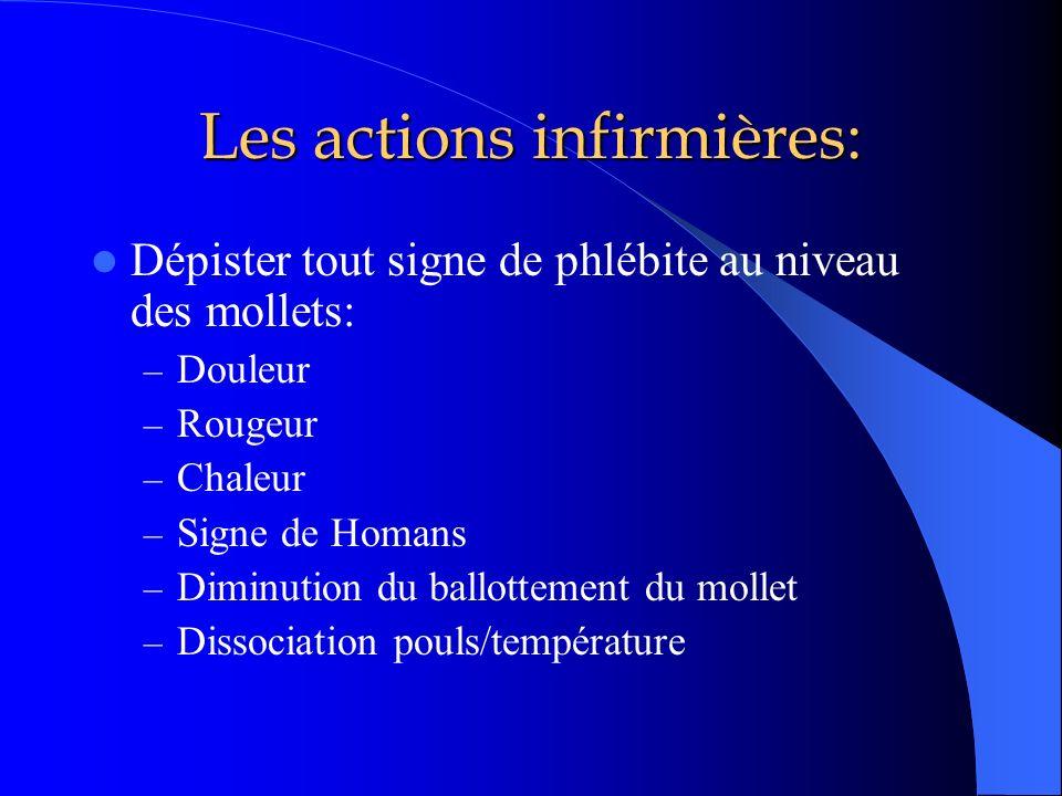 Les actions infirmières: Dépister tout signe de phlébite au niveau des mollets: – Douleur – Rougeur – Chaleur – Signe de Homans – Diminution du ballot