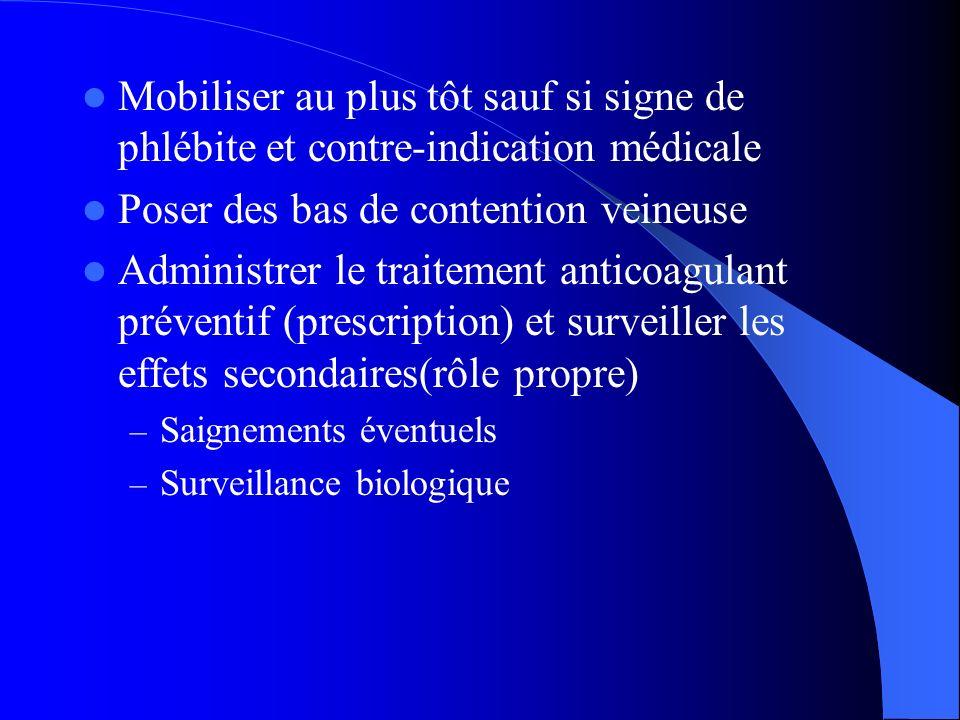 Mobiliser au plus tôt sauf si signe de phlébite et contre-indication médicale Poser des bas de contention veineuse Administrer le traitement anticoagu