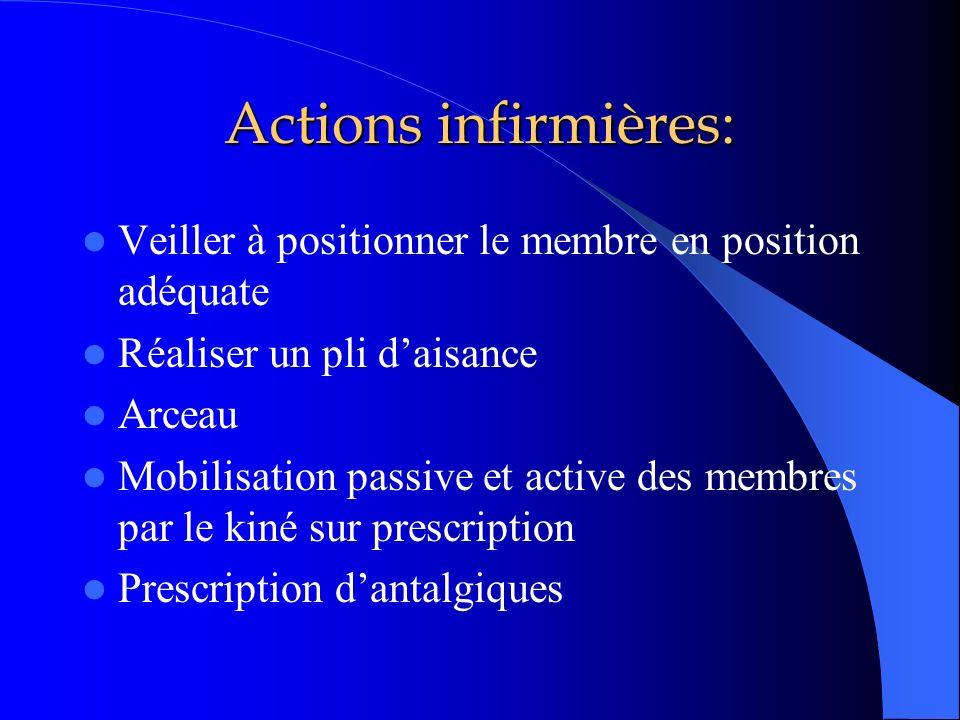 Actions infirmières: Veiller à positionner le membre en position adéquate Réaliser un pli daisance Arceau Mobilisation passive et active des membres p