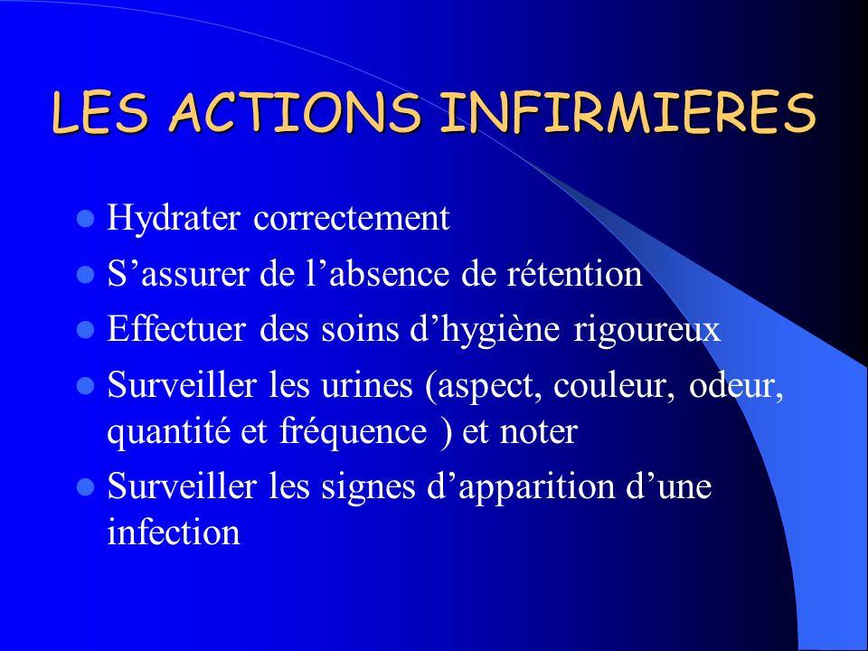 LES ACTIONS INFIRMIERES Hydrater correctement Sassurer de labsence de rétention Effectuer des soins dhygiène rigoureux Surveiller les urines (aspect,