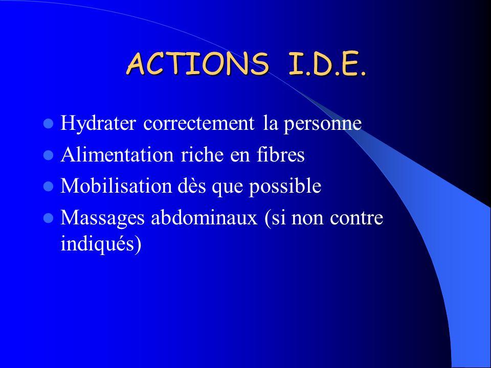 ACTIONS I.D.E. Hydrater correctement la personne Alimentation riche en fibres Mobilisation dès que possible Massages abdominaux (si non contre indiqué