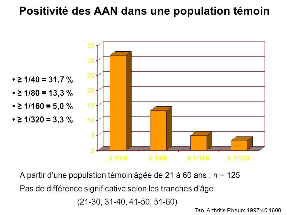 Positivité des AAN dans une population témoin 1/40 = 31,7 % 1/80 = 13,3 % 1/160 = 5,0 % 1/320 = 3,3 % A partir dune population témoin âgée de 21 à 60