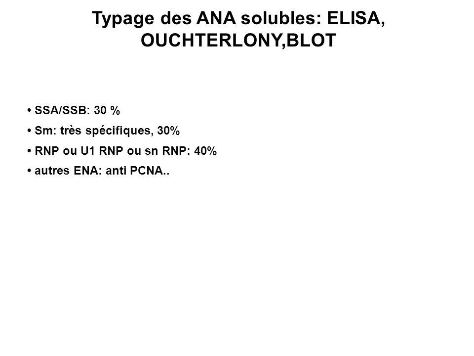 Typage des ANA solubles: ELISA, OUCHTERLONY,BLOT SSA/SSB: 30 % Sm: très spécifiques, 30% RNP ou U1 RNP ou sn RNP: 40% autres ENA: anti PCNA..