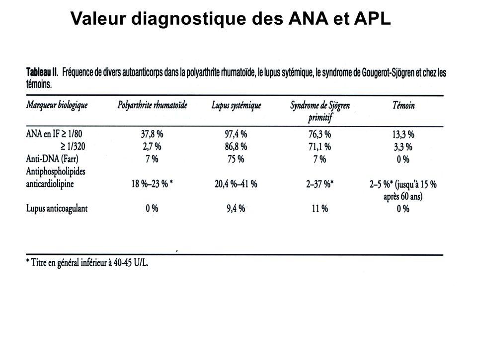 Valeur diagnostique des ANA et APL