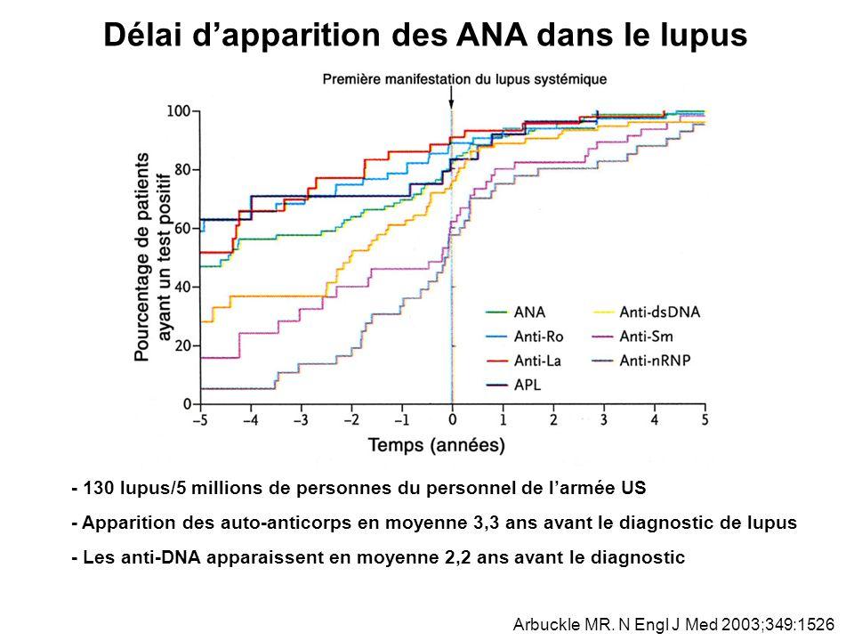 Délai dapparition des ANA dans le lupus - 130 lupus/5 millions de personnes du personnel de larmée US - Apparition des auto-anticorps en moyenne 3,3 a