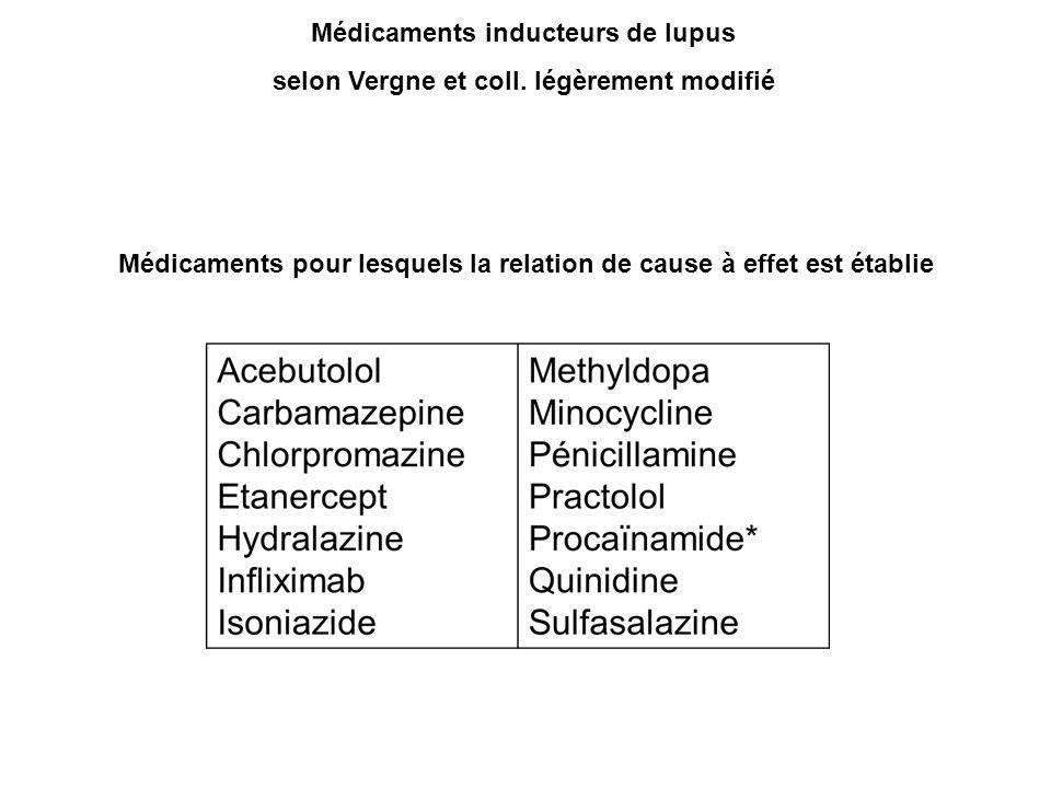 Médicaments pour lesquels la relation de cause à effet est établie Médicaments inducteurs de lupus selon Vergne et coll. légèrement modifié