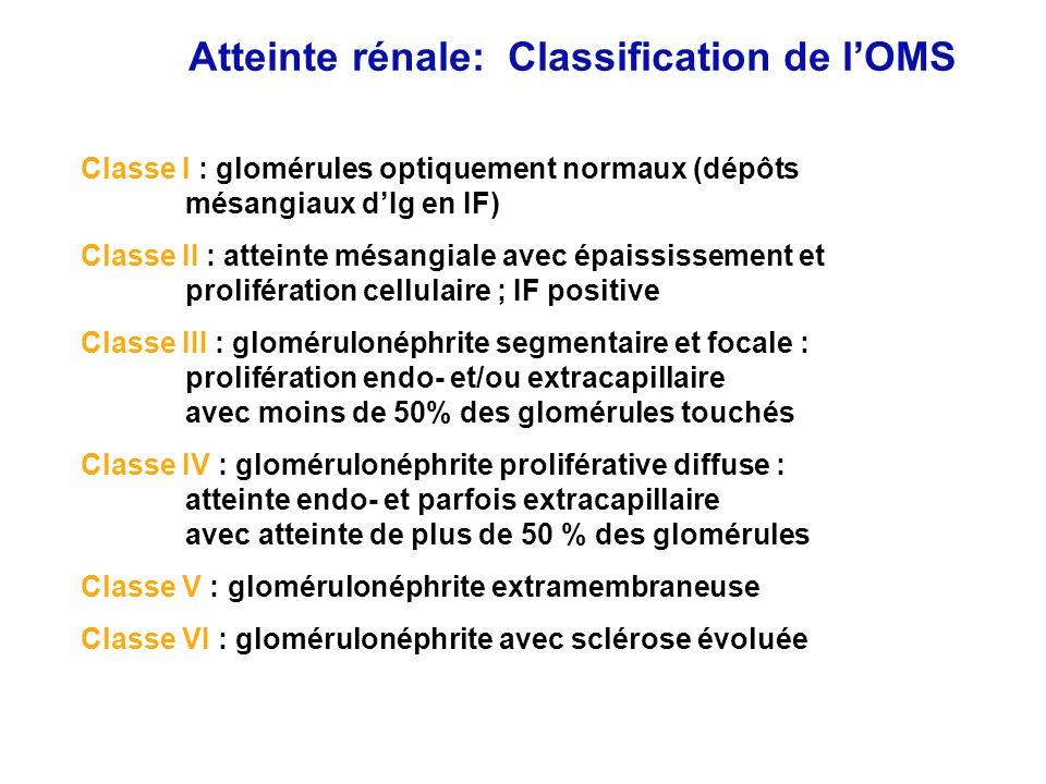 Atteinte rénale: Classification de lOMS Classe I : glomérules optiquement normaux (dépôts mésangiaux dIg en IF) Classe II : atteinte mésangiale avec é