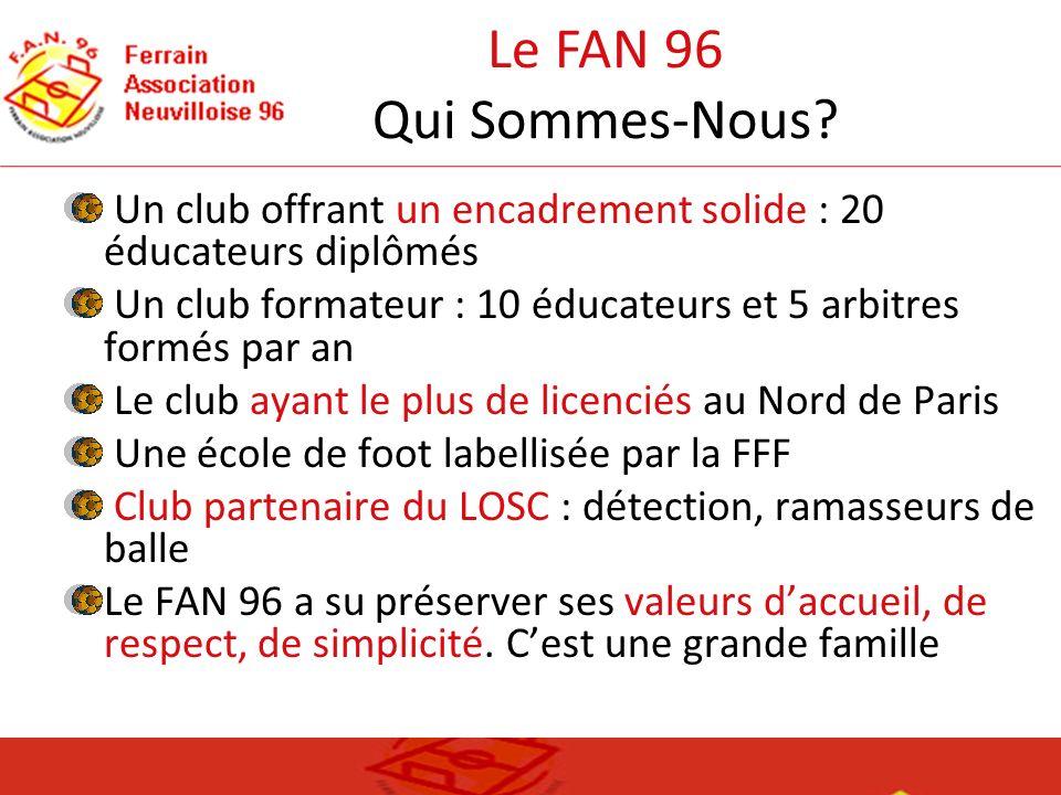 Le FAN 96 Qui Sommes-Nous? Un club offrant un encadrement solide : 20 éducateurs diplômés Un club formateur : 10 éducateurs et 5 arbitres formés par a