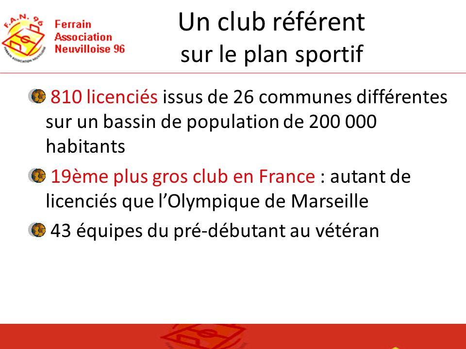 Un club référent sur le plan sportif 810 licenciés issus de 26 communes différentes sur un bassin de population de 200 000 habitants 19ème plus gros c