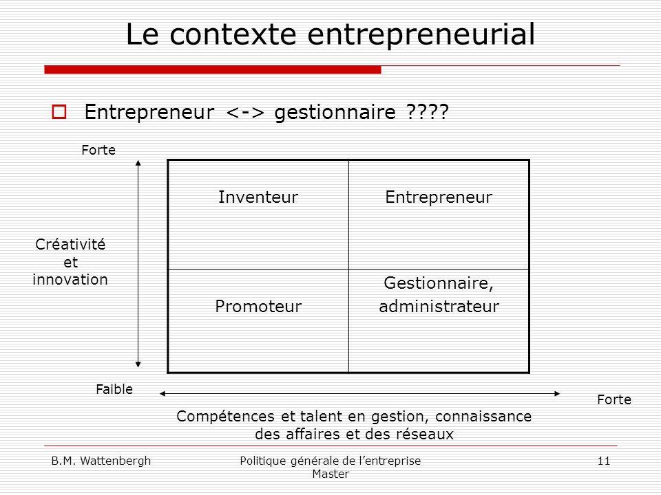 B.M. WattenberghPolitique générale de lentreprise Master 11 Le contexte entrepreneurial Entrepreneur gestionnaire ???? InventeurEntrepreneur Promoteur