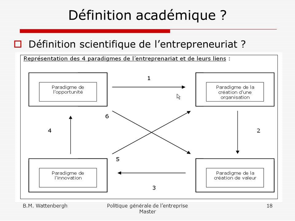 B.M. WattenberghPolitique générale de lentreprise Master 18 Définition académique ? Définition scientifique de lentrepreneuriat ?