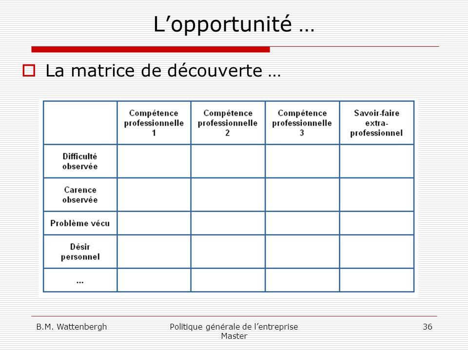 B.M. WattenberghPolitique générale de lentreprise Master 36 Lopportunité … La matrice de découverte …