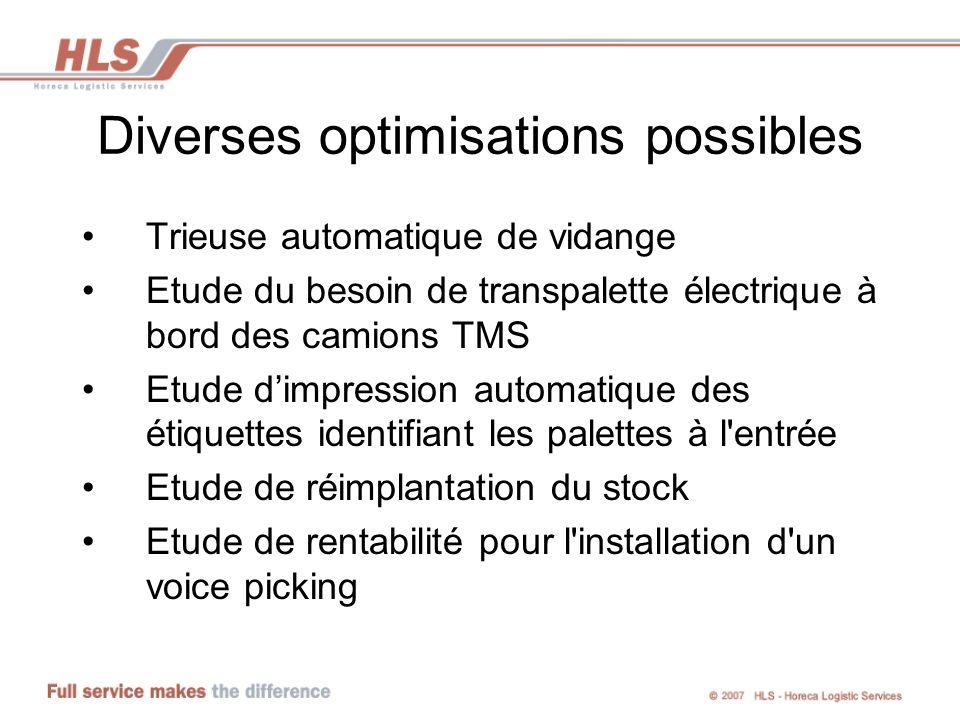 Diverses optimisations possibles Trieuse automatique de vidange Etude du besoin de transpalette électrique à bord des camions TMS Etude dimpression au