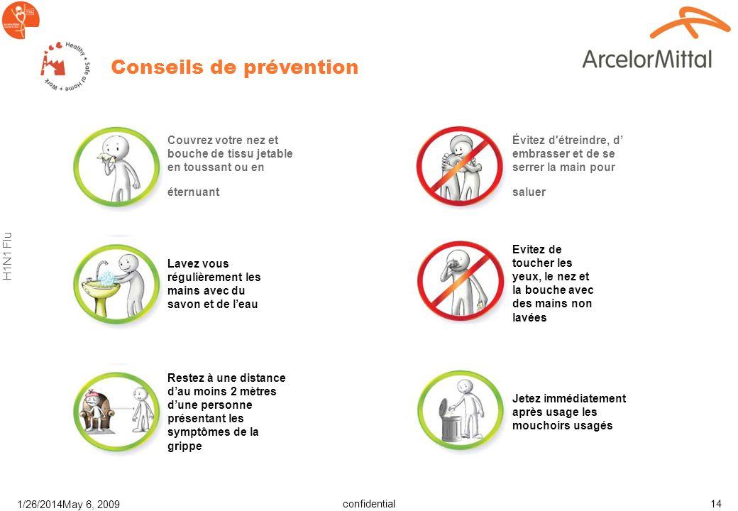 confidential H1N1 Flu 1/26/2014May 6, 2009 13 Bonnes pratiques Évitez étroitement le contact avec les personnes qui sont malades (>2 m).