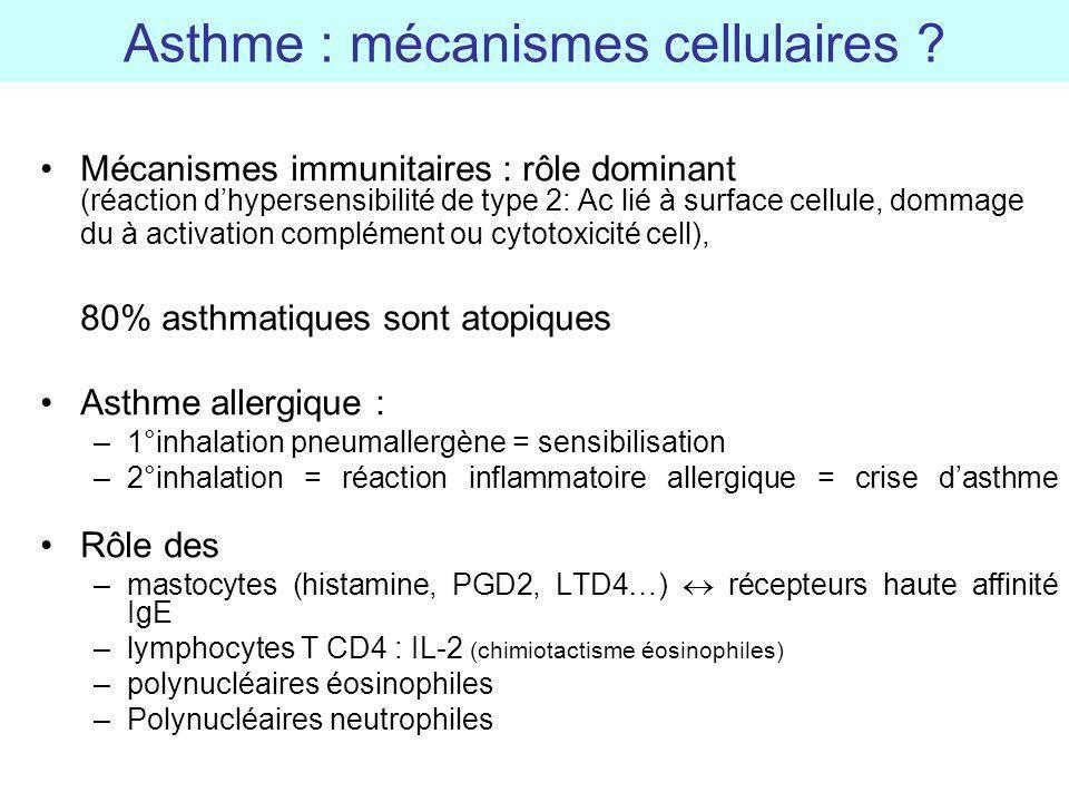 Mécanismes immunitaires : rôle dominant (réaction dhypersensibilité de type 2: Ac lié à surface cellule, dommage du à activation complément ou cytotox