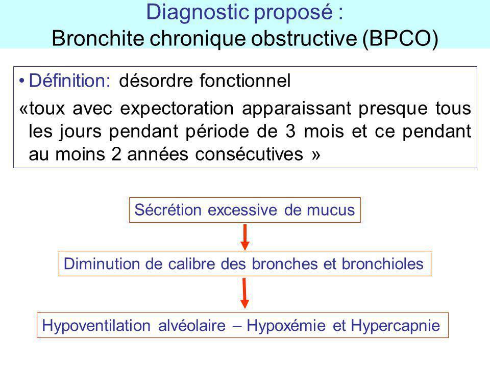 Diagnostic proposé : Bronchite chronique obstructive (BPCO) Définition: désordre fonctionnel «toux avec expectoration apparaissant presque tous les jo