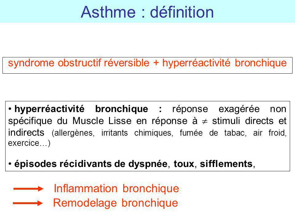 Asthme : définition hyperréactivité bronchique : réponse exagérée non spécifique du Muscle Lisse en réponse à stimuli directs et indirects (allergènes
