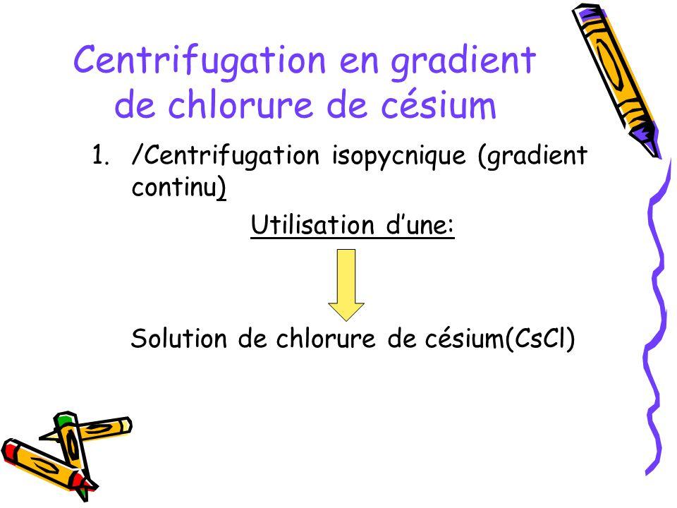 Centrifugation en gradient de chlorure de césium 1./Centrifugation isopycnique (gradient continu) Utilisation dune: Solution de chlorure de césium(CsC